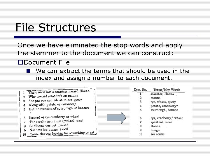 File Structures Once we have eliminated the stop words and apply the stemmer to