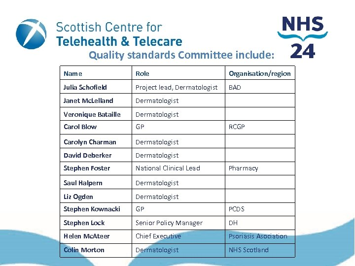 Quality standards Committee include: Name Role Organisation/region Julia Schofield Project lead, Dermatologist BAD Janet