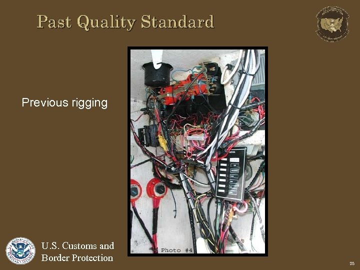 Past Quality Standard Previous rigging U. S. Customs and Border Protection 25