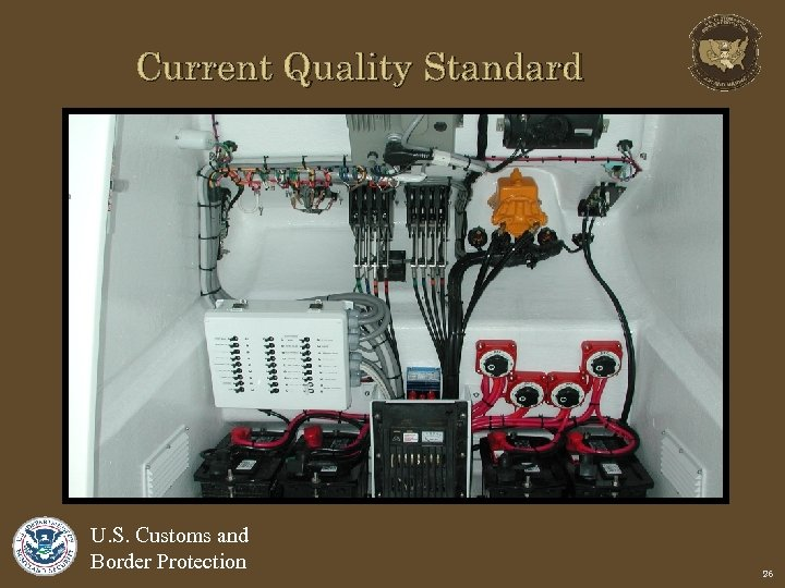 Current Quality Standard U. S. Customs and Border Protection 26