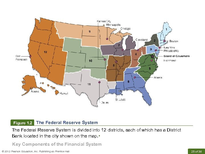 Figure 1. 2 The Federal Reserve System is divided into 12 districts, each of