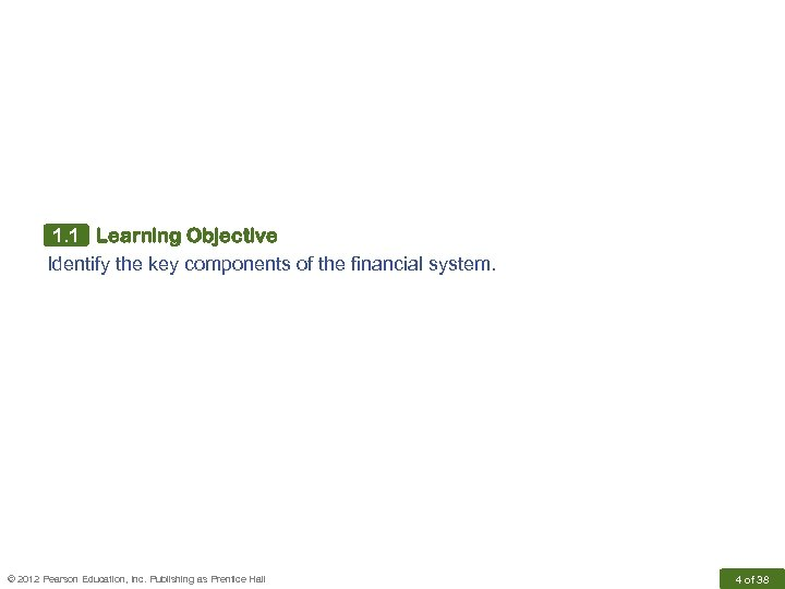 1. 1 Learning Objective Identify the key components of the financial system. © 2012