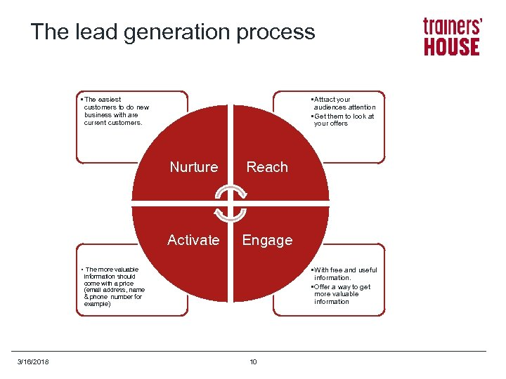 The lead generation process • The easiest customers to do new business with are