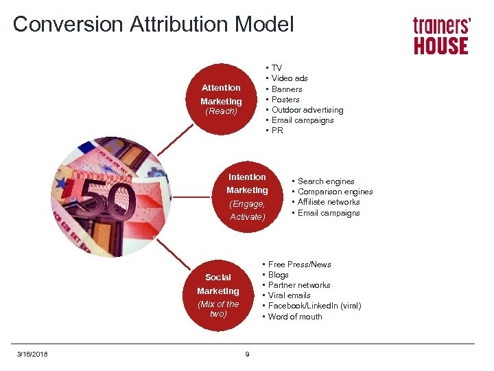 Conversion Attribution Model • • Attention Marketing (Reach) Intention Marketing (Engage, Activate) • •