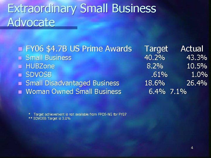 Extraordinary Small Business Advocate n n n FY 06 $4. 7 B US Prime