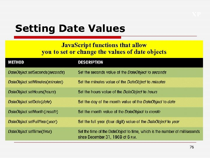 XP Setting Date Values Java. Script functions that allow you to set or change