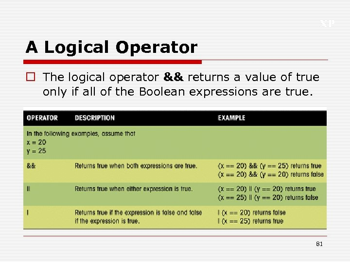 XP A Logical Operator o The logical operator && returns a value of true