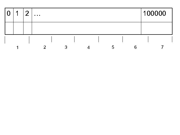 0 1 2 … 1 100000 2 3 4 5 6 7
