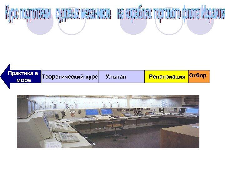 Практика в Теоретический курс море Ульпан Репатриация Отбор