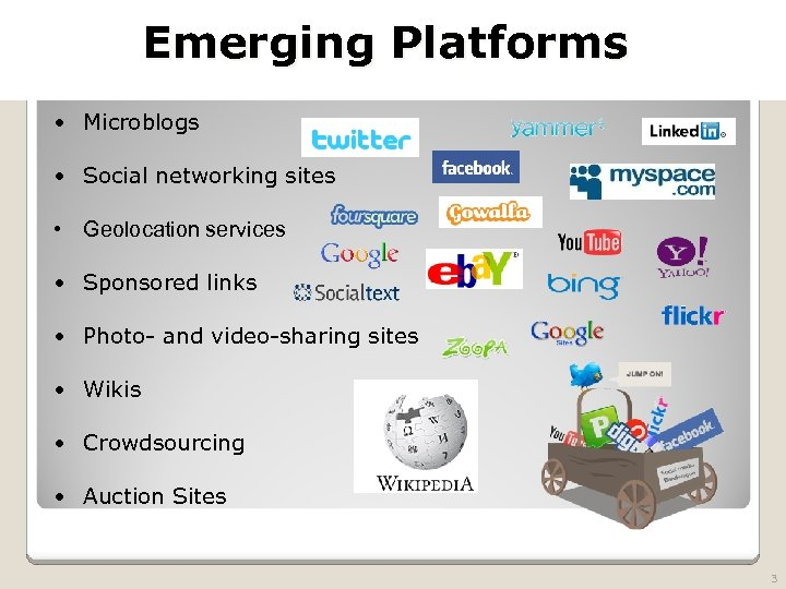 2010 TRADEMARK LAW SEMINAR THE FUTURE OF BRAND PROTECTION Emerging Platforms • Microblogs •