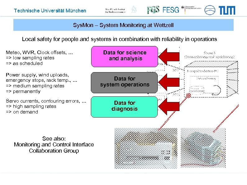 Sys. Mon – System Monitoring at Wettzell Local safety for people and systems in