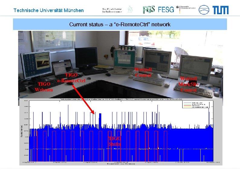 """Current status – a """"e-Remote. Ctrl"""" network TIGO Webcam Wettzell Control TIGO e-Remote. Ctrl"""