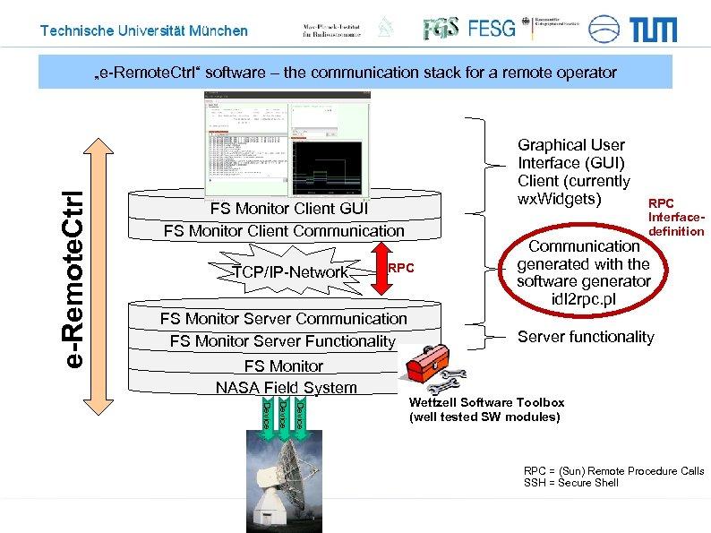 "e-Remote. Ctrl ""e-Remote. Ctrl"" software – the communication stack for a remote operator Graphical"