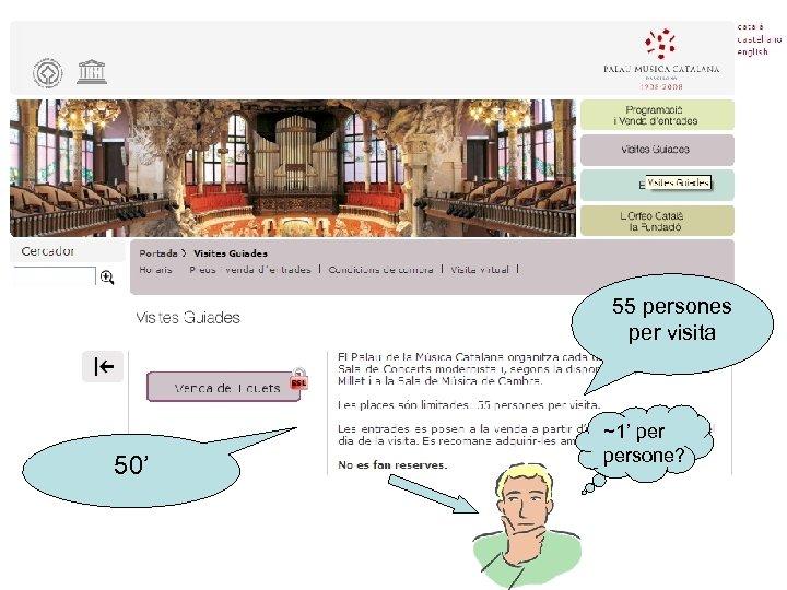 55 persones per visita 50' ~1' persone?