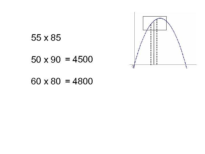 55 x 85 50 x 90 = 4500 60 x 80 = 4800