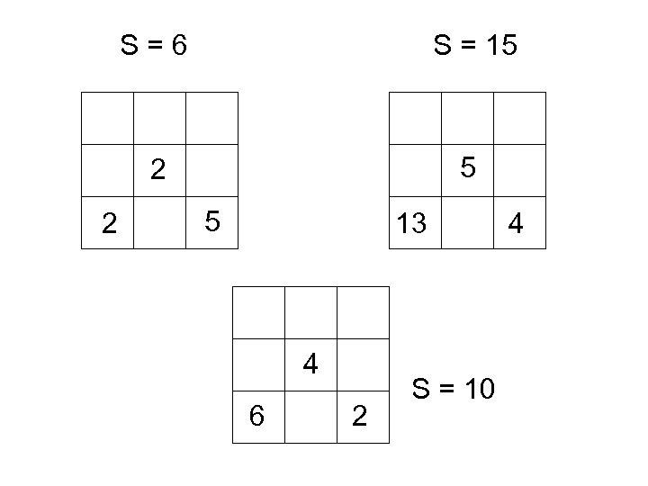 S = 6 2 2 S = 15 5 5 13 4 6 2