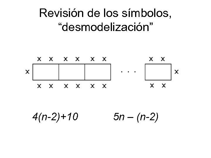 """Revisión de los símbolos, """"desmodelización"""" 4(n-2)+10 5 n – (n-2)"""