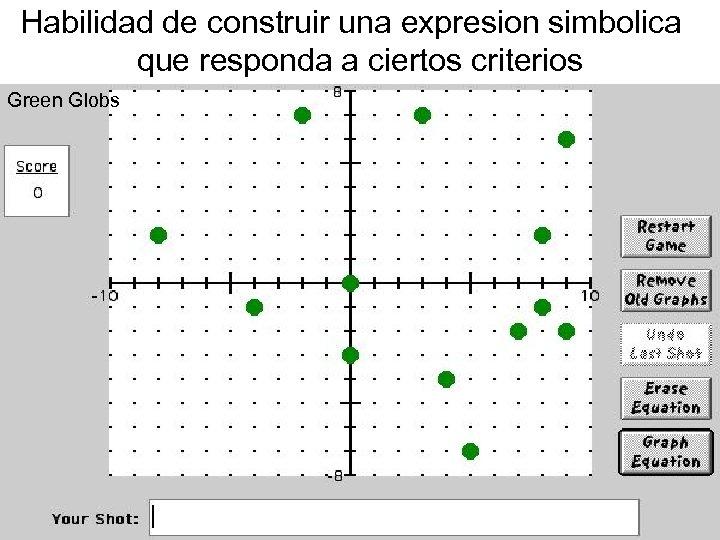 Habilidad de construir una expresion simbolica que responda a ciertos criterios Green Globs