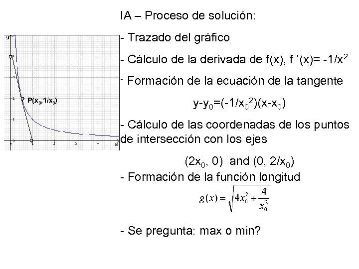 IA – Proceso de solución: - Trazado del gráfico - Cálculo de la derivada