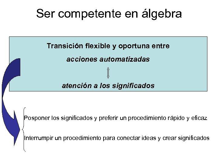 Ser competente en álgebra Transición flexible y oportuna entre acciones automatizadas atención a los