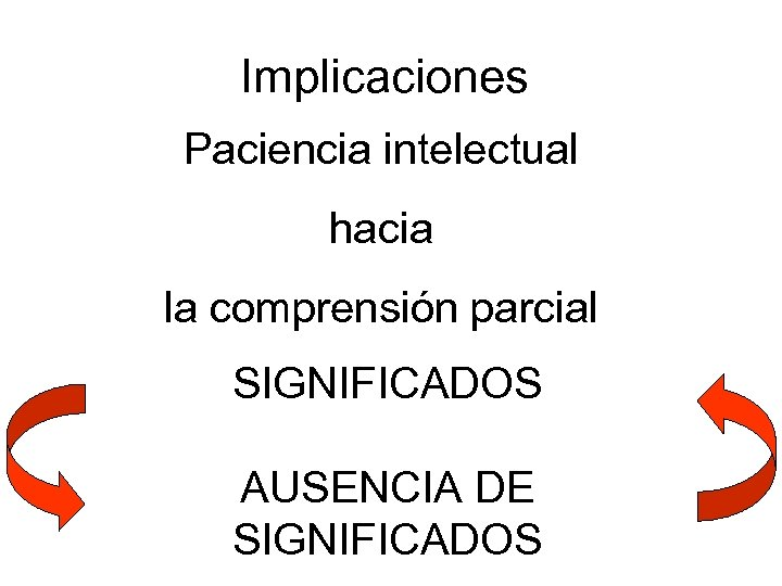 Implicaciones Paciencia intelectual hacia la comprensión parcial SIGNIFICADOS AUSENCIA DE SIGNIFICADOS