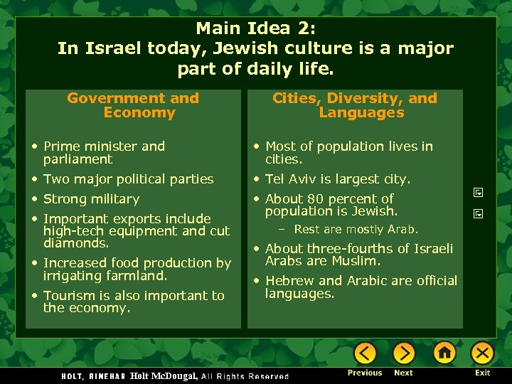 Main Idea 2: In Israel today, Jewish culture is a major part of daily