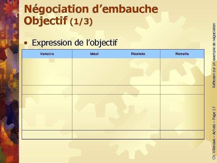 Réflexion sur un exemple de négociation • Expression de l'objectif Ch. Villenave – Achats