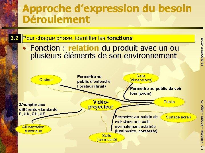 3. 2 Pour chaque phase, identifier les fonctions • Fonction : relation du produit