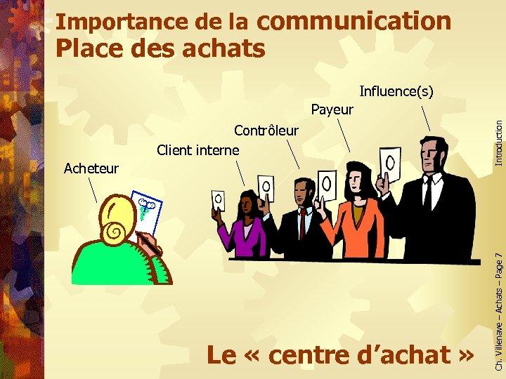 Importance de la communication Place des achats Influence(s) Acheteur Le « centre d'achat »