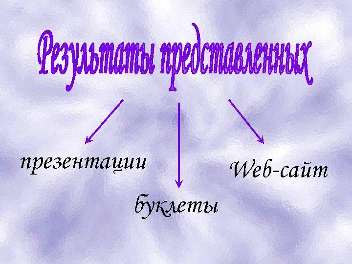 презентации буклеты Web-сайт