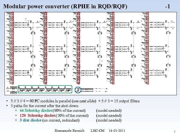 Modular power converter (RPHE in RQD/RQF) -1 • 5 // 3 // 4 =