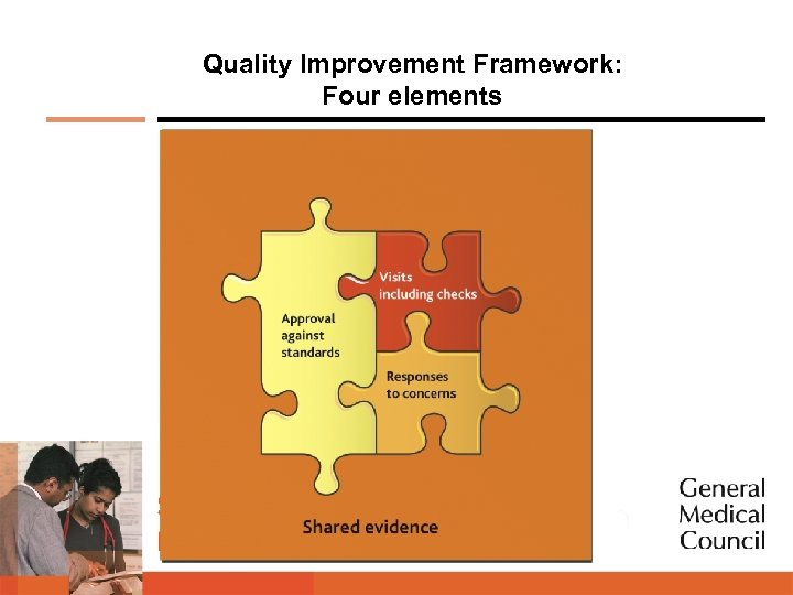 Quality Improvement Framework: Four elements <Approval <against <Standard s