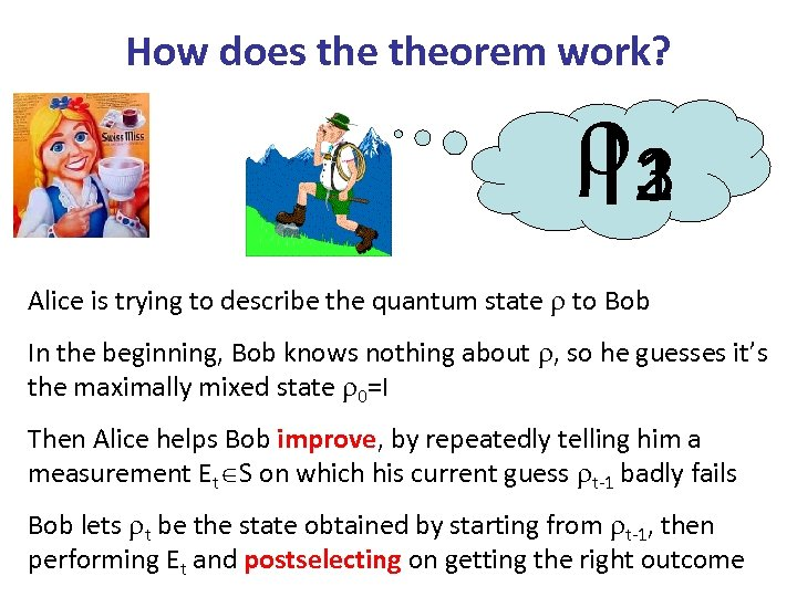 How does theorem work? 1 3 I 2 Alice is trying to describe the