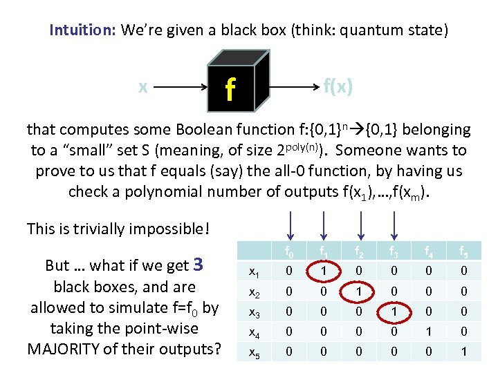 Intuition: We're given a black box (think: quantum state) x f f(x) that computes