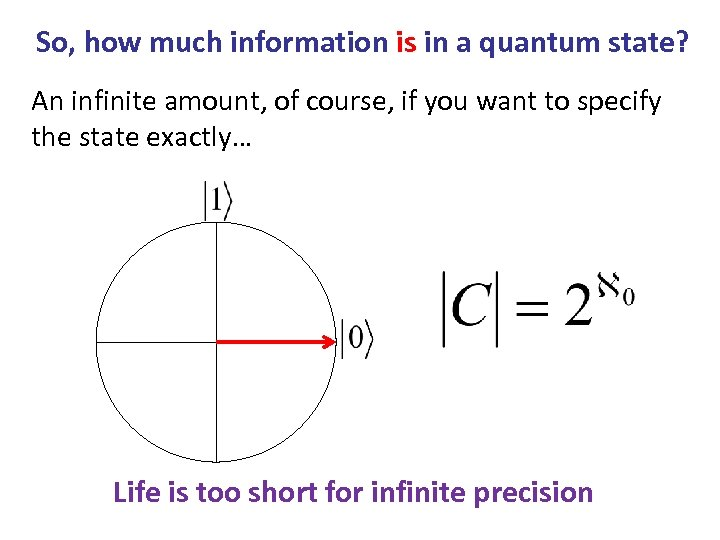 So, how much information is in a quantum state? An infinite amount, of course,
