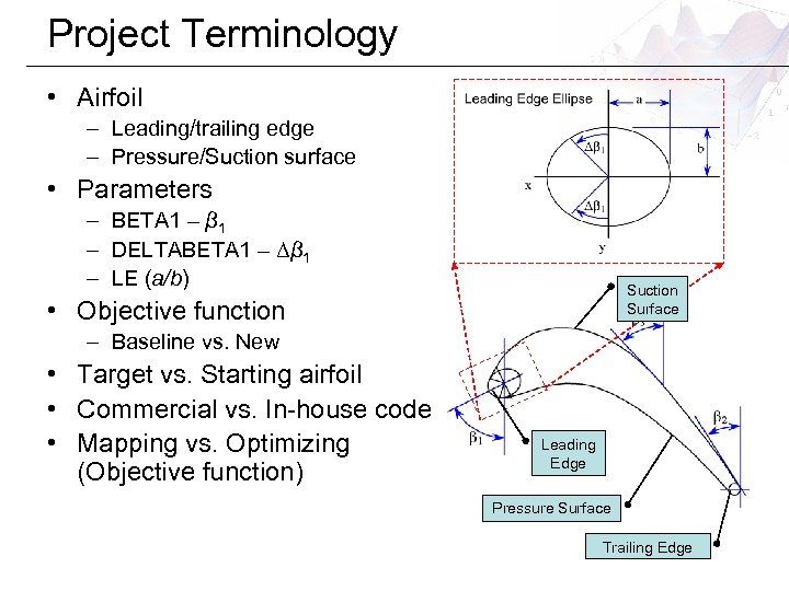 Project Terminology • Airfoil – Leading/trailing edge – Pressure/Suction surface • Parameters – BETA