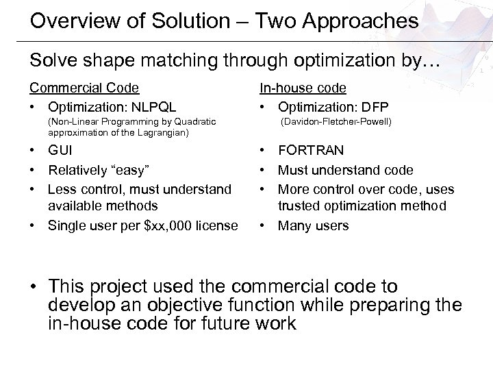Overview of Solution – Two Approaches Solve shape matching through optimization by… Commercial Code