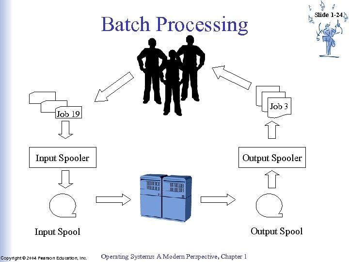 Slide 1 -24 Batch Processing Job 3 Job 19 Input Spooler Output Spool Input