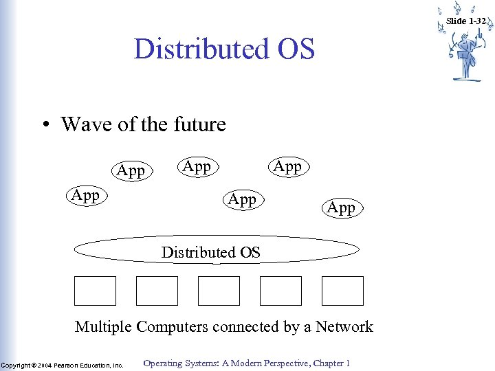 Slide 1 -32 Distributed OS • Wave of the future App App App Distributed