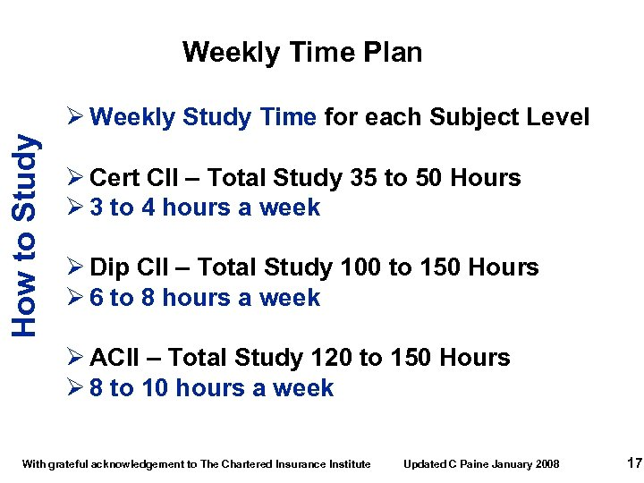 Weekly Time Plan How to Study Ø Weekly Study Time for each Subject Level