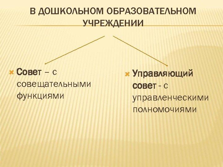 В ДОШКОЛЬНОМ ОБРАЗОВАТЕЛЬНОМ УЧРЕЖДЕНИИ Совет –с совещательными функциями Управляющий совет - с управленческими полномочиями