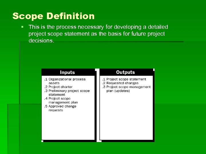 Scope Definition § This is the process necessary for developing a detailed project scope