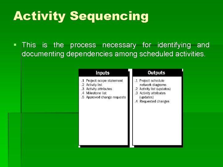 Activity Sequencing § This is the process necessary for identifying and documenting dependencies among