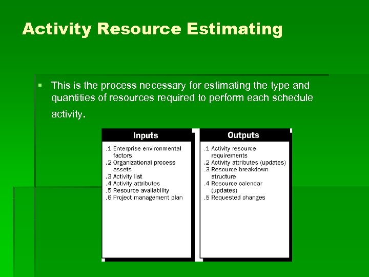 Activity Resource Estimating § This is the process necessary for estimating the type and