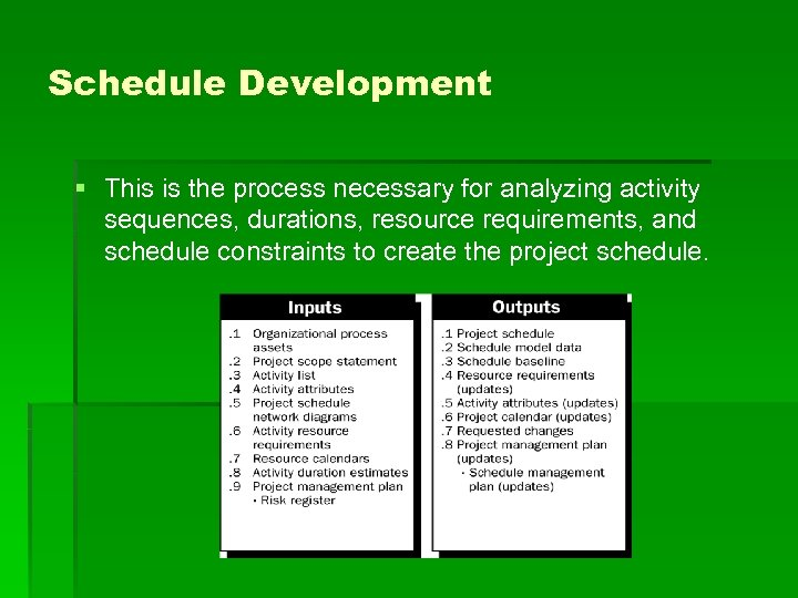 Schedule Development § This is the process necessary for analyzing activity sequences, durations, resource