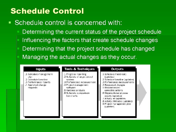 Schedule Control § Schedule control is concerned with: § § Determining the current status