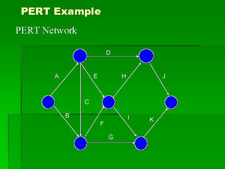 PERT Example PERT Network D A E J H C B I F G