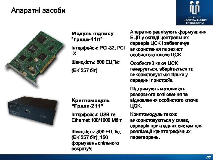 """Апаратні засоби Модуль підпису """"Гряда-41 П"""" Інтерфейси: PCI-32, PCI -X Швидкість: 500 ЕЦП/с (ЕК"""