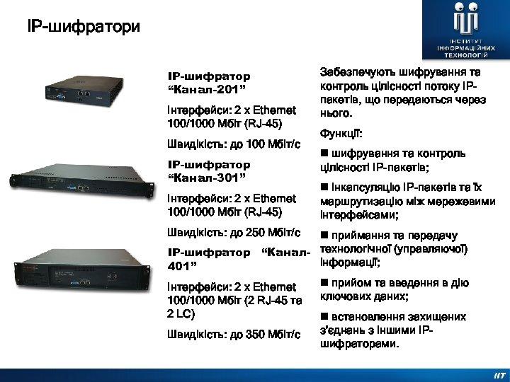 """IP-шифратори ІР-шифратор """"Канал-201"""" Інтерфейси: 2 x Ethernet 100/1000 Мбіт (RJ-45) Швидікість: до 100 Мбіт/с"""