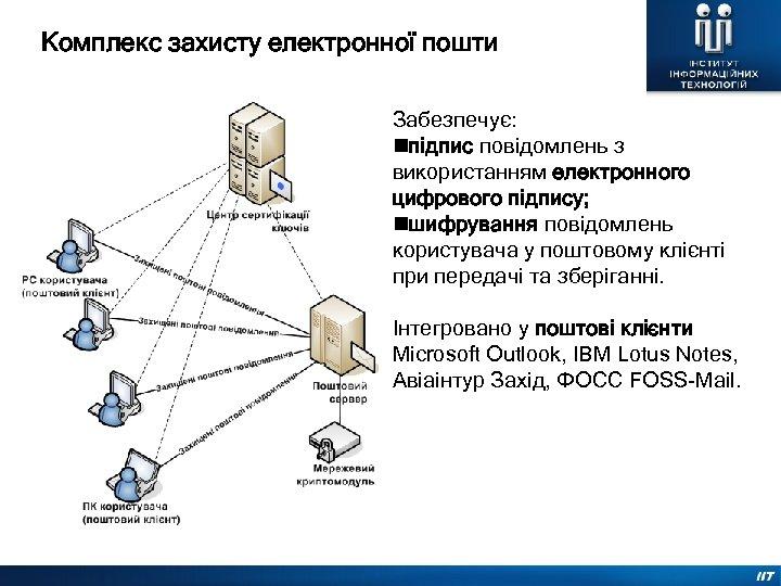 Комплекс захисту електронної пошти Забезпечує: підпис повідомлень з використанням електронного цифрового підпису; шифрування повідомлень